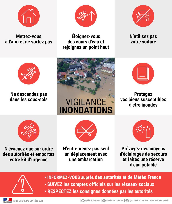 vigilance inondations Aude